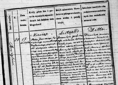 learn-to-read-genealogical-records-in-polish-and-russian-in-series-of-classes-in-newington