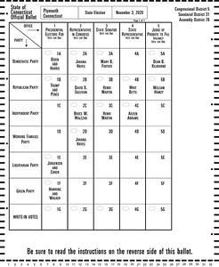 here-are-the-sample-election-ballots-for-plymouth-residents