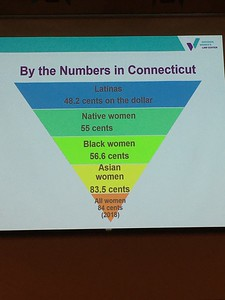 ccsu-forum-delves-into-gender-pay-inequality